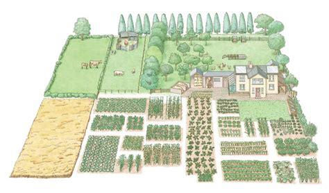 eco farmhouse plan start a 1 acre self sufficient homestead modern