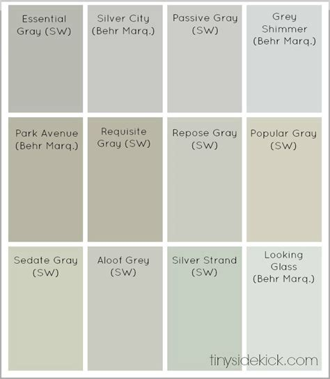 popular paint colors the most popular paint colors on