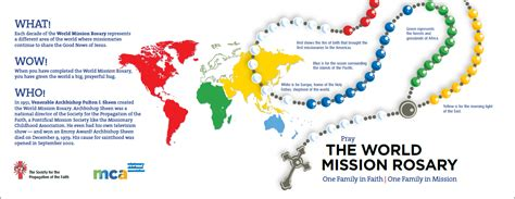 the rosary meaning 187 world mission rosary