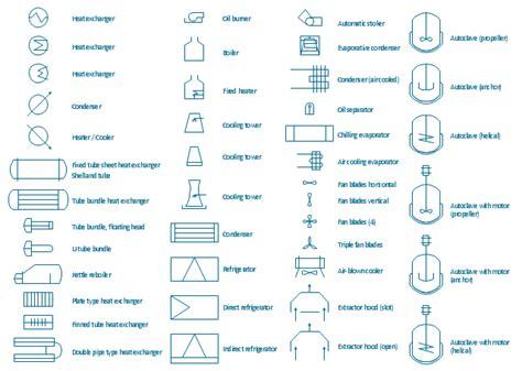 Evaporative Cooling Ceiling Vents by Design Elements Hvac Control Equipment Conceptdraw Com