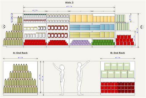 planogram how to make a planogram planogram examples more
