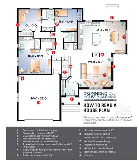 how to design a floor plan how to read a floor plan