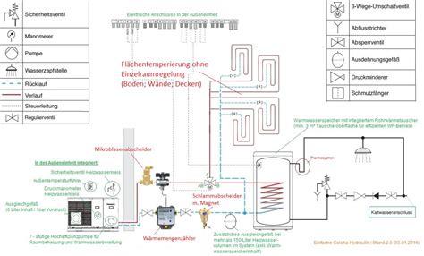 kfw 55 ohne lüftung neubau kfw 55 standard mit lwwp und aktiver k 252 hlung