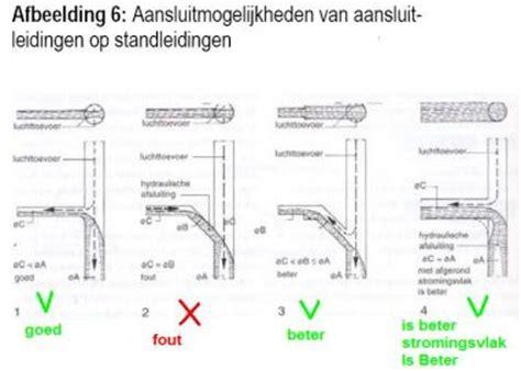 Toilet Leiding Verstopt by Omleiding Afvoer Van Een Wc