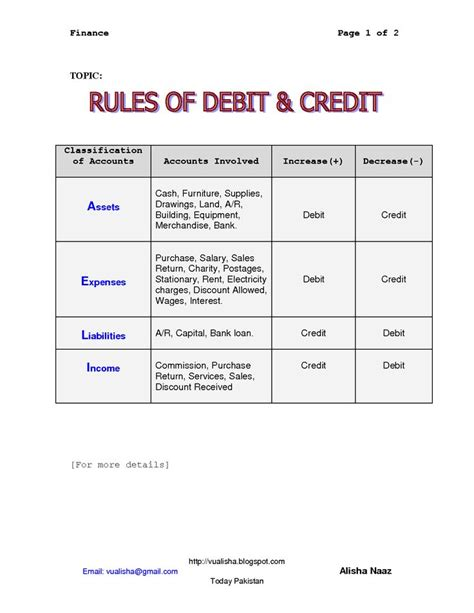 which statement best describes payments with a debit card 9 best images about accounting class on