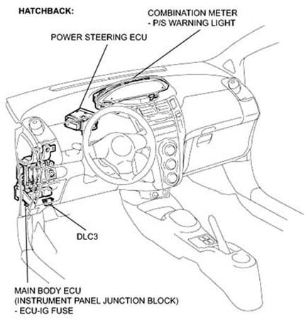 electric power steering 2009 toyota matrix engine control daihatsu sirion electric power steering problem resolved