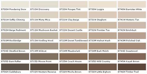 behr paint color wheel frazee paint color wheel images