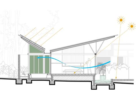 home design roof plans great contemporary house design with butterfly roof added
