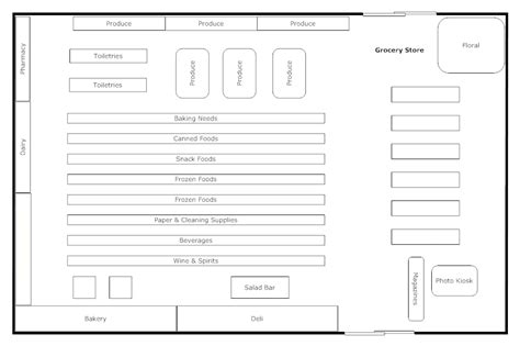 grocery store floor plan grocery store layout