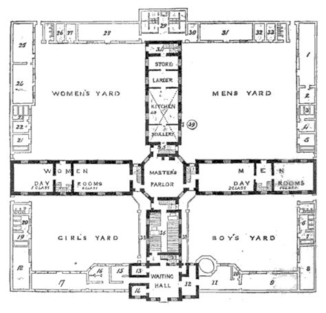 Bungalow Floor Plans Canada file sampson kempthorne workhouse design for 300 paupers