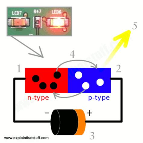 how led lights work how do diodes and light emitting diodes leds work