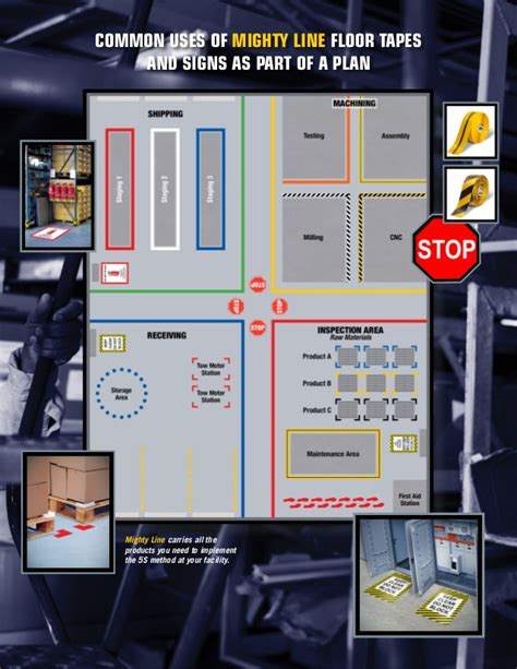 App Floor Plan 5s floor marking guide and color recommendations for lean