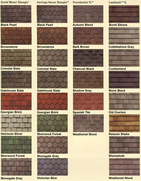 home depot paint types best 25 roof shingle colors ideas on modern