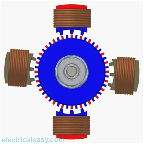 Working Of Electric Motor by Working Of Stepper Motor Robot Arduino