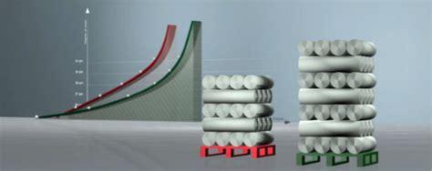 groz beckert knitting machine needles groz beckert efficiency calculator for circular knitting