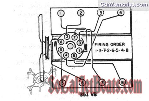 Ford 460 Firing Order by Diagrams 460 Firing Order