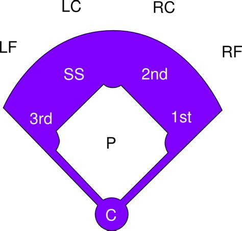softball field clip art at clker com vector clip art