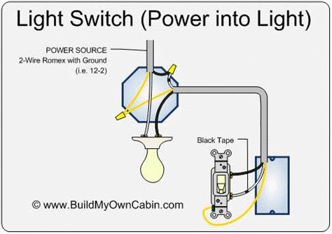 How To Wire A Light Fixture Wiring A Light Switch Power Into Light