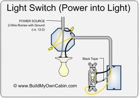 wiring lights wiring new basement lights home improvement stack exchange