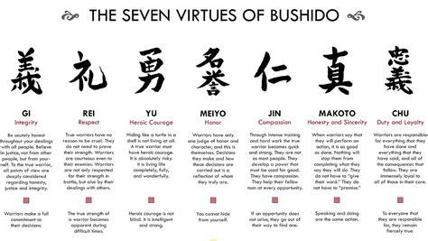 japanese the way pdf players u 187 new course at the u bushido mma