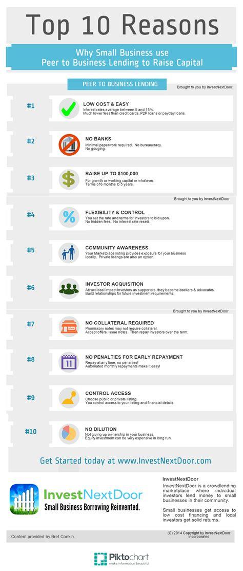 top 10 popular ten reasons businesses should use peer to peer lending to