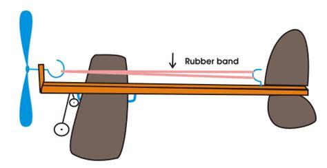 airplane rubber st creative contest ideas beta testers locked thread