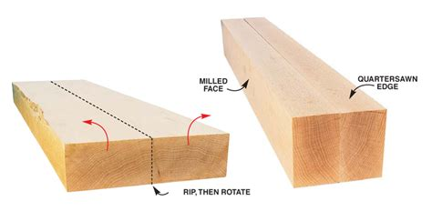 where to buy wood for woodworking 19 tips for buying and using lumber popular
