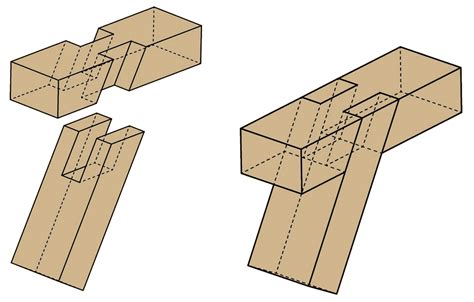 joints woodwork bridle woodworking joints