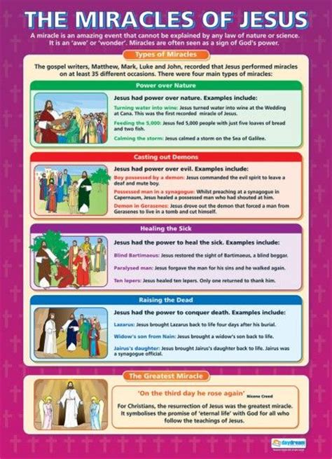 miracles of jesus crafts for 25 unique miracles of jesus ideas on parables