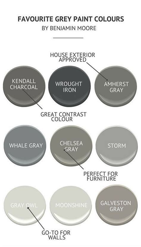 benjamin interior paint colors 100 interior design ideas home bunch interior design ideas