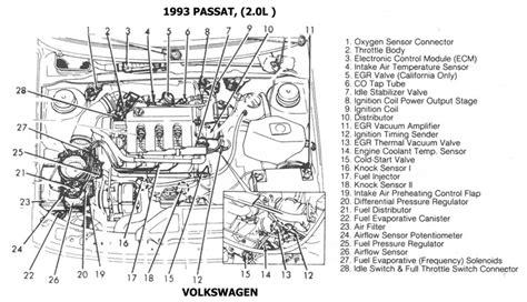 motor repair manual 2011 volkswagen jetta navigation system 2011 vw gti engine diagram diagram auto wiring diagram