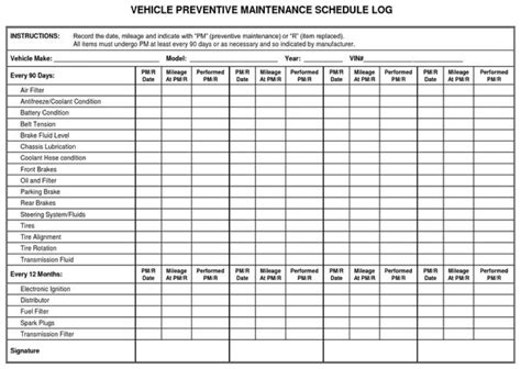 Electric Motor Maintenance by Electric Motor Maintenance Checklist Impremedia Net