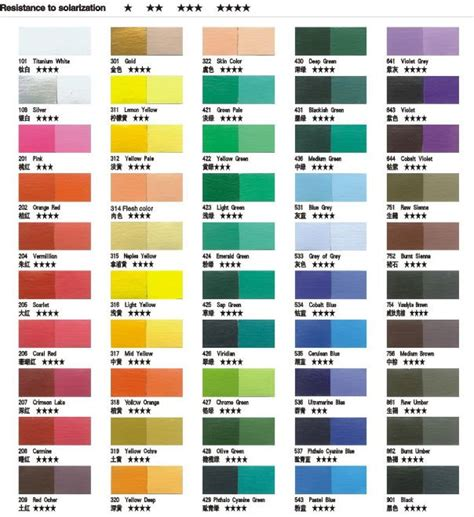 angelus paint mixing guide 100 angelus paint color chart rit dye color chart