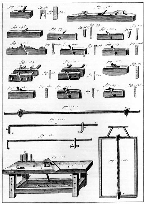 tools and equipment in woodworking timber frame tools 187 specialization of woodworking tools