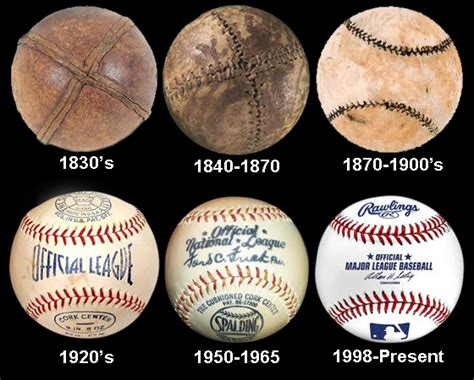what is chagne made of five obscure facts about baseballs
