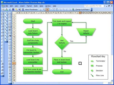 process flow chart templates excel