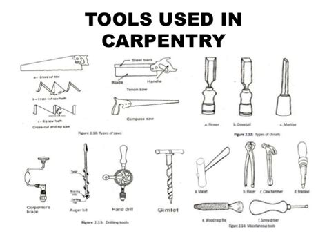 woodwork tools names 23 excellent woodworking tools names egorlin