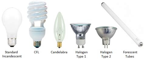 type a light bulb led led lighting is it worth the cost