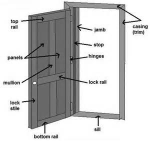 exterior door parts how to fix a door that is sagging or hitting the door