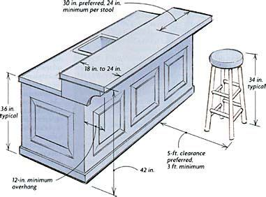 kitchen island dimensions with seating 17 best ideas about kitchen island dimensions on kitchen planning island design