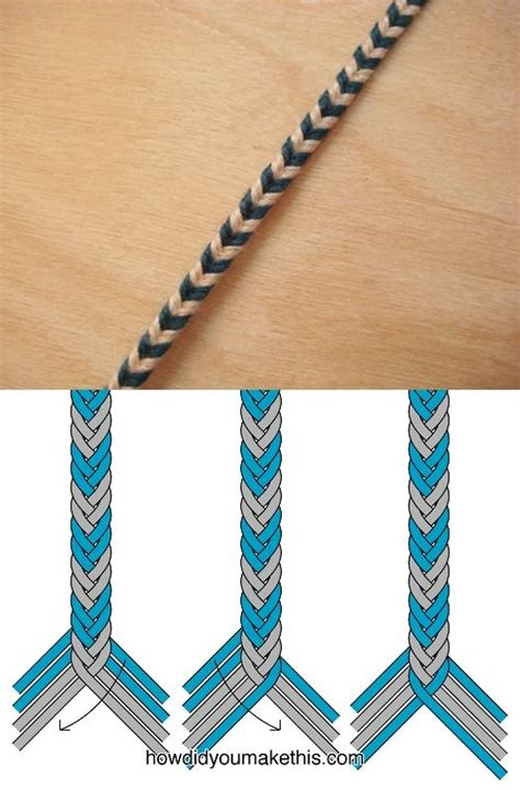 how to make string jewelry 25 best ideas about string bracelet patterns on