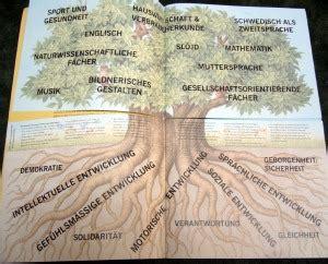 Garten Baum Der Erkenntnis baum der erkenntnis bilder news infos aus dem web