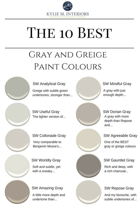 benjamin paint sale 2017 sherwin williams the 10 best gray and greige paint colours
