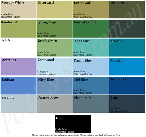 paint colors for pool chlorinated rubber paint 4 l dg warners bay pool shop