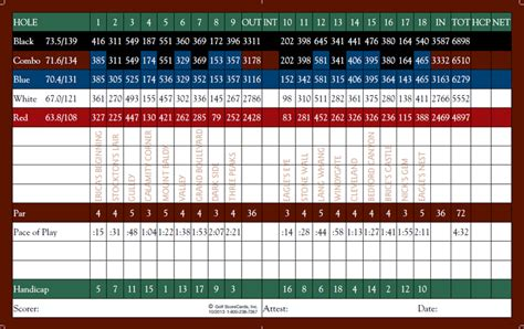 scoreboard for card score card eagle glen golf club
