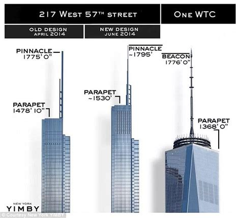world trade center blueprints new york city s one world trade center to be beaten by