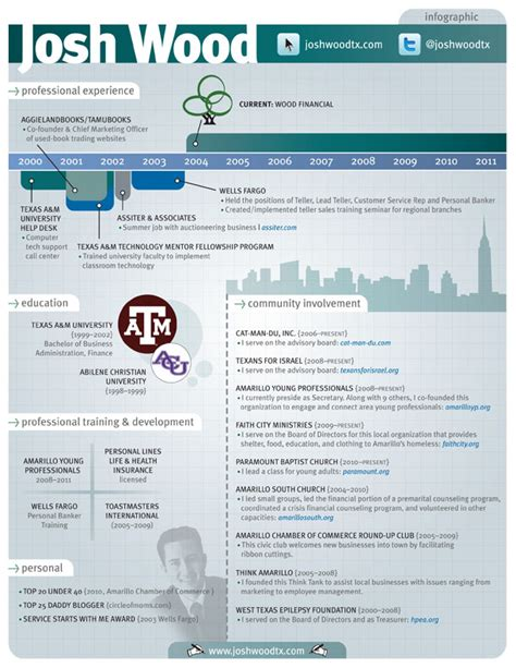 resume infographic generator 9 best images of infographic resume builder infographic