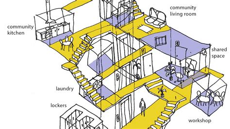 Cohousing Floor Plans not a group house not a commune europe experiments with