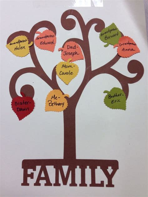 november craft for 19 best images about family tree on trees