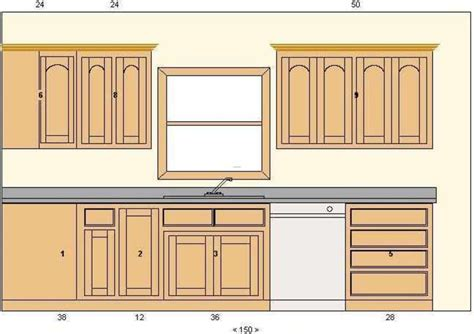 kitchen cabinet plans woodworking woodworking plans kitchen cabinets follow this excellent